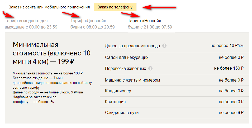 """Тарифы выходного дня, """"Дневной"""" и """"Ночной"""" на Яндекс Такси эконом-класса при заказе машины по телефону"""