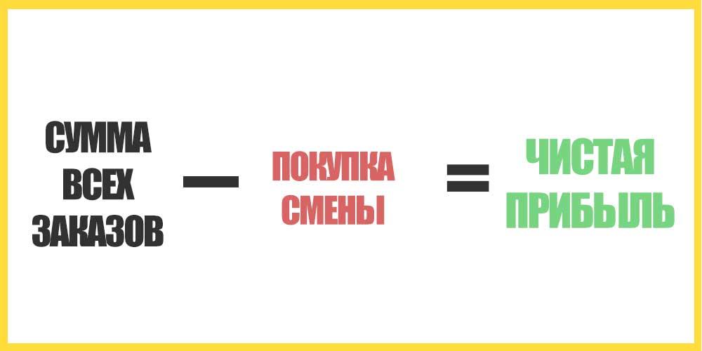 Формула Покупки смен