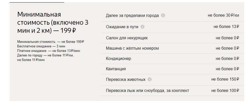 Стоимость поездки по Москве
