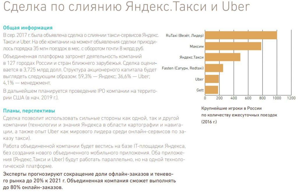 Выводы, сделанные аналитическим центром при правительстве РФ по поводу объединения двух сильнейших игроков на рынке