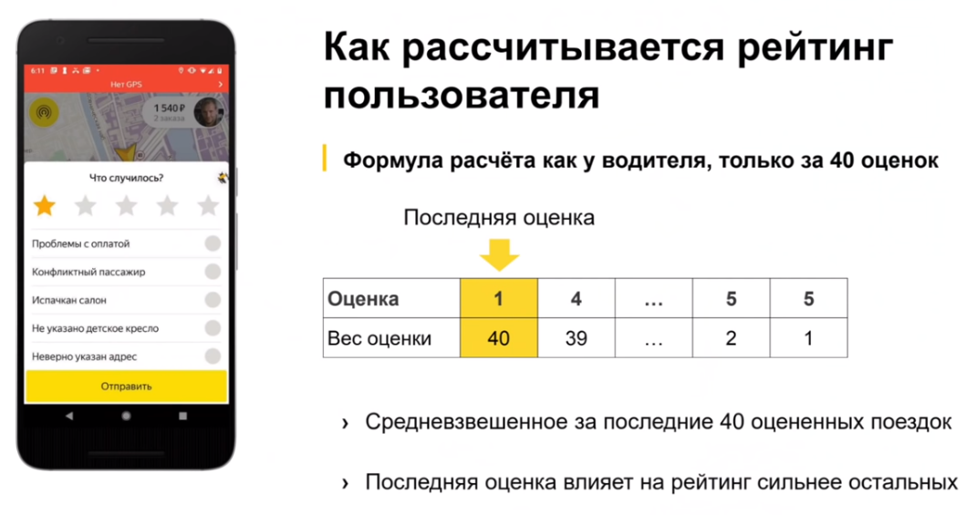 расчет рейтинга пассажира