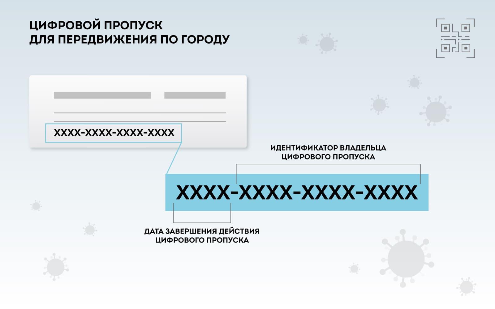 цифровые пропуска в Москве и области 2