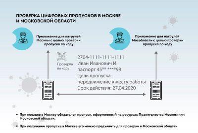 цифровые пропуска в Москве и области 4