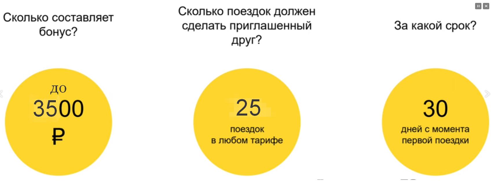 Условия программы по приглашению друга в Яндекс Такси водителем