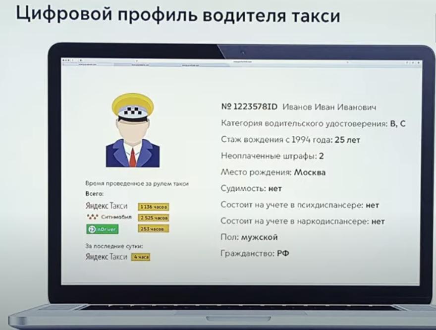 что такое цифровой профиль водителя такси